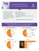 U.S. Library Consortia